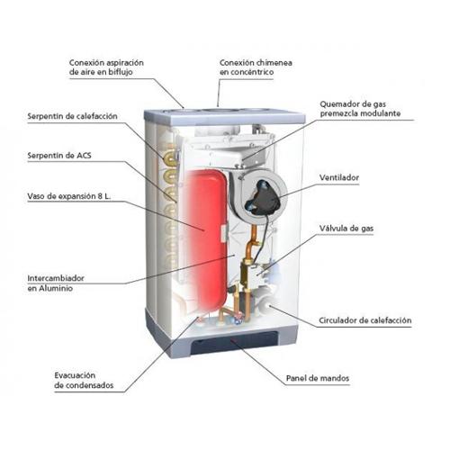 Caldera condensación Prestige Kombi Kompakt logroño